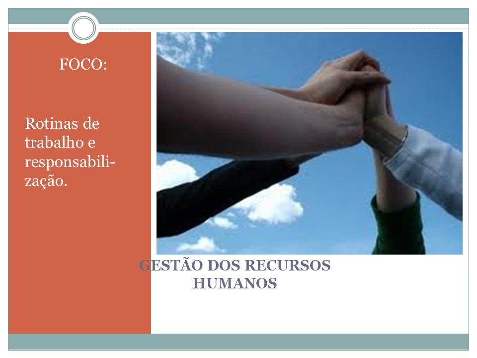 GESTÃO DOS RECURSOS HUMANOS FOCO: Rotinas de trabalho e responsabili- zação.