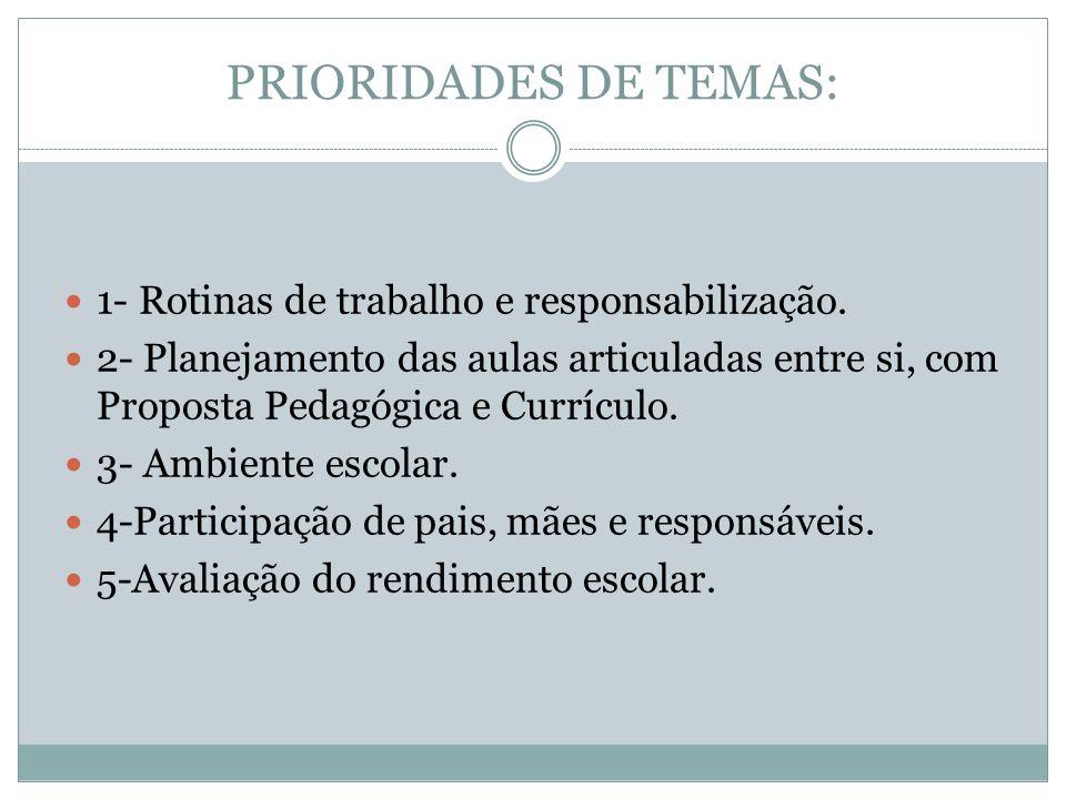 PRIORIDADES DE TEMAS: 1- Rotinas de trabalho e responsabilização.