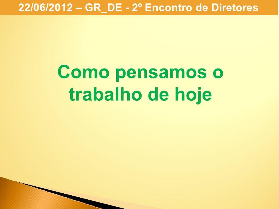 22/06/2012 – GR_DE - 2º Encontro de Diretores PRIORIDADES LEVANTADAS 1- Rotinas de trabalho e responsabilização.