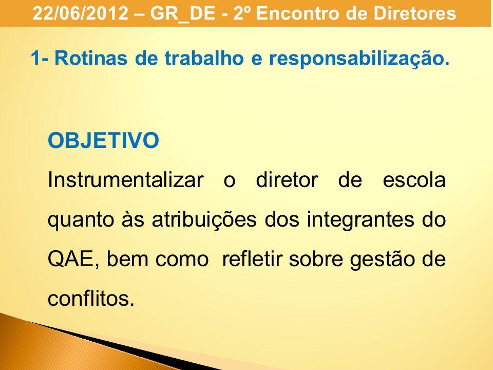 22/06/2012 – GR_DE - 2º Encontro de Diretores OBJETIVO Instrumentalizar o diretor de escola quanto às atribuições dos integrantes do QAE, bem como ref