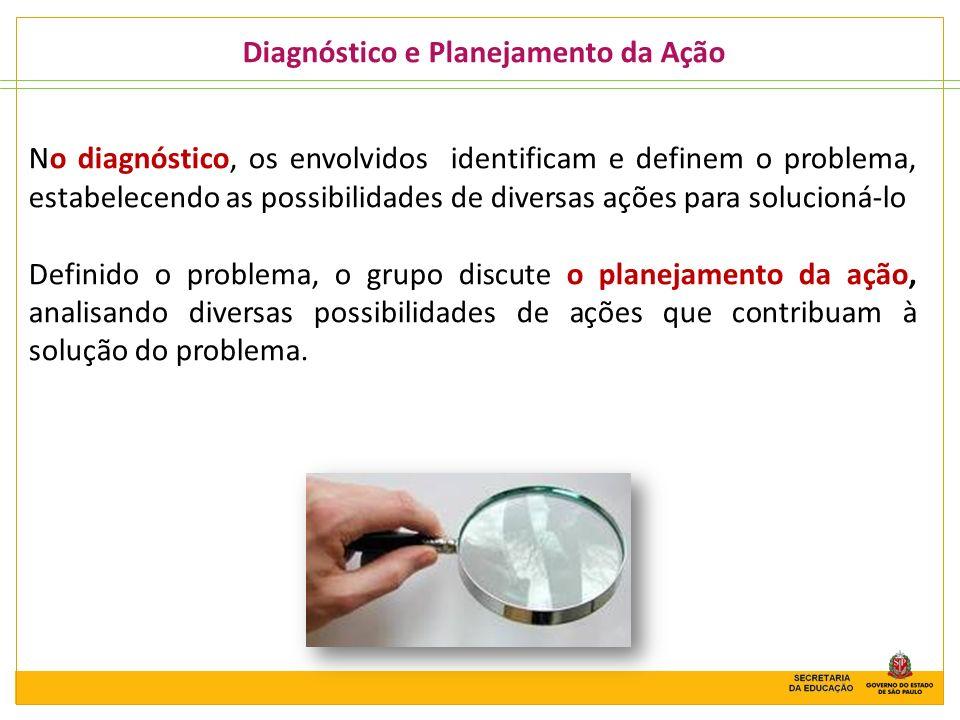 Diagnóstico e Planejamento da Ação No diagnóstico, os envolvidos identificam e definem o problema, estabelecendo as possibilidades de diversas ações p