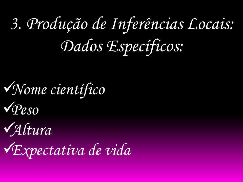 Produção de Inferências Globais: Menopausa; TPM; Gigolô; Asas atrofiadas;