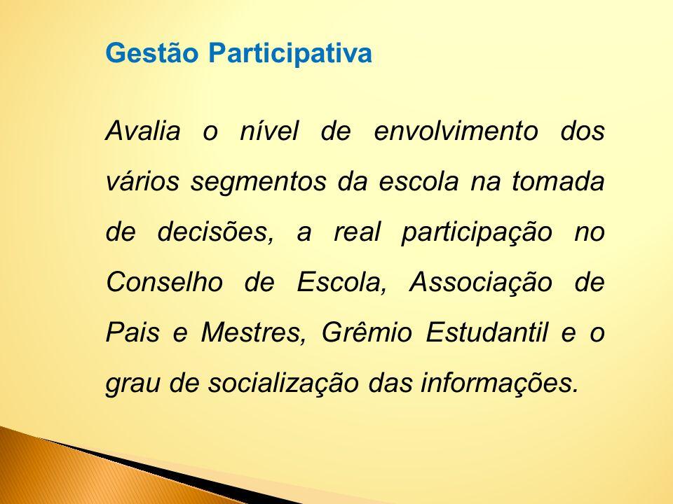 Gestão Participativa Avalia o nível de envolvimento dos vários segmentos da escola na tomada de decisões, a real participação no Conselho de Escola, A