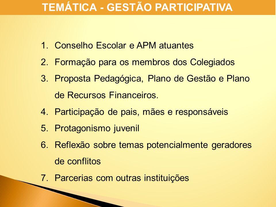 TEMÁTICA - GESTÃO PARTICIPATIVA 1.Conselho Escolar e APM atuantes 2.Formação para os membros dos Colegiados 3.Proposta Pedagógica, Plano de Gestão e P