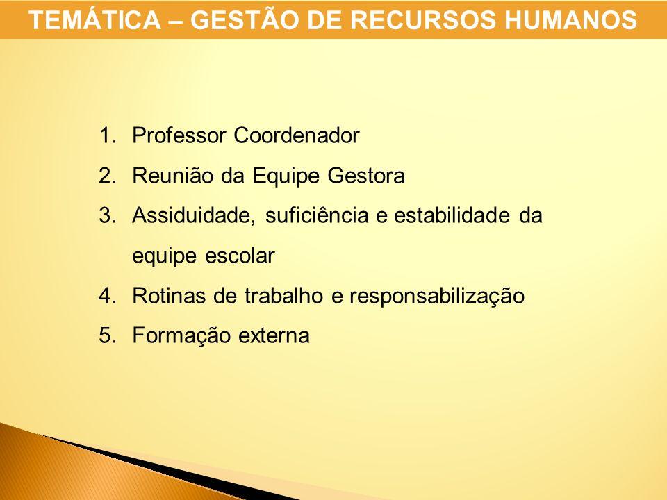TEMÁTICA – GESTÃO DE RECURSOS HUMANOS 1.Professor Coordenador 2.Reunião da Equipe Gestora 3.Assiduidade, suficiência e estabilidade da equipe escolar