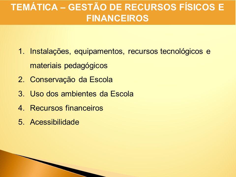 1.Instalações, equipamentos, recursos tecnológicos e materiais pedagógicos 2.Conservação da Escola 3.Uso dos ambientes da Escola 4.Recursos financeiro
