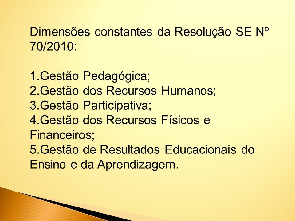 Dimensões constantes da Resolução SE Nº 70/2010: 1.Gestão Pedagógica; 2.Gestão dos Recursos Humanos; 3.Gestão Participativa; 4.Gestão dos Recursos Fís