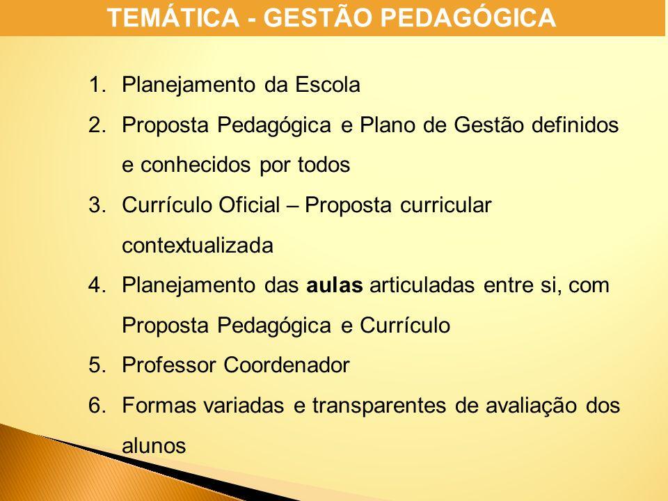 TEMÁTICA - GESTÃO PEDAGÓGICA 1.Planejamento da Escola 2.Proposta Pedagógica e Plano de Gestão definidos e conhecidos por todos 3.Currículo Oficial – P