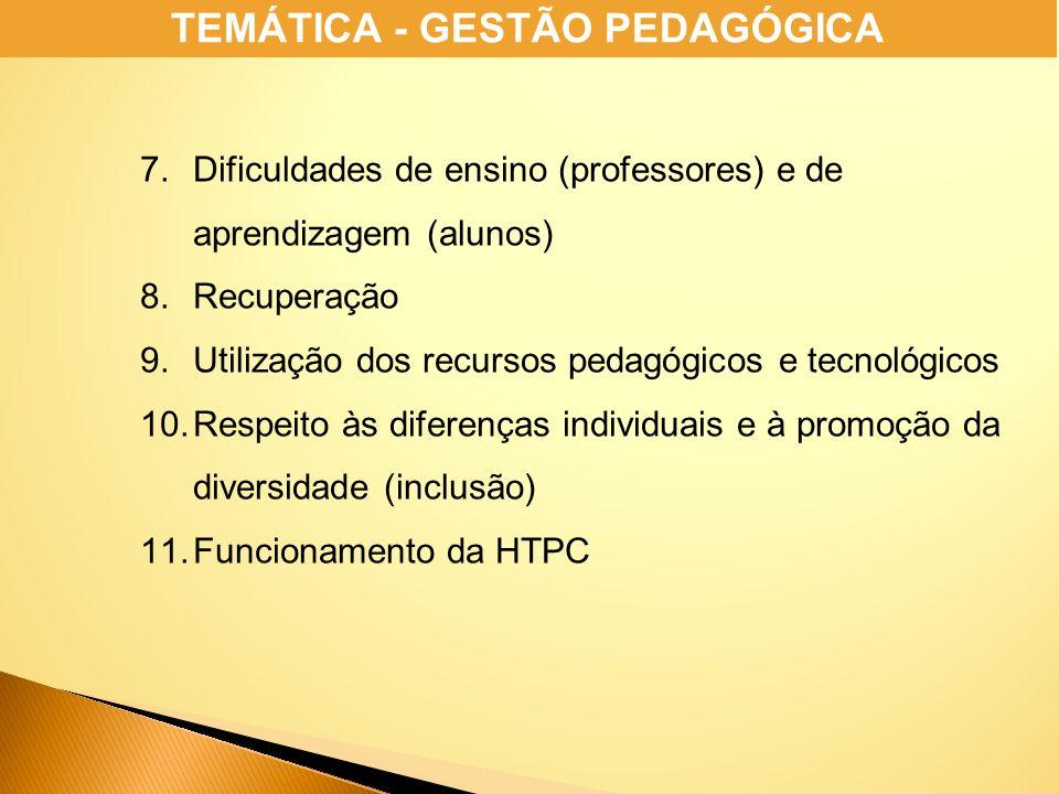 TEMÁTICA - GESTÃO PEDAGÓGICA 7.Dificuldades de ensino (professores) e de aprendizagem (alunos) 8.Recuperação 9.Utilização dos recursos pedagógicos e t