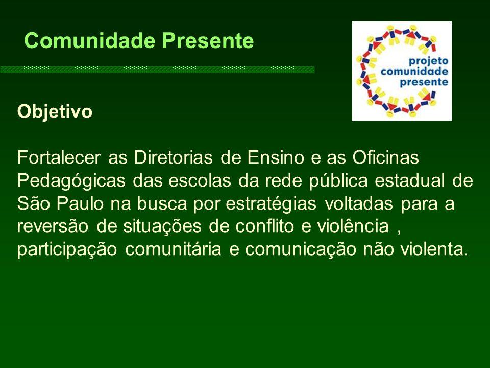 Objetivo Fortalecer as Diretorias de Ensino e as Oficinas Pedagógicas das escolas da rede pública estadual de São Paulo na busca por estratégias voltadas para a reversão de situações de conflito e violência, participação comunitária e comunicação não violenta.