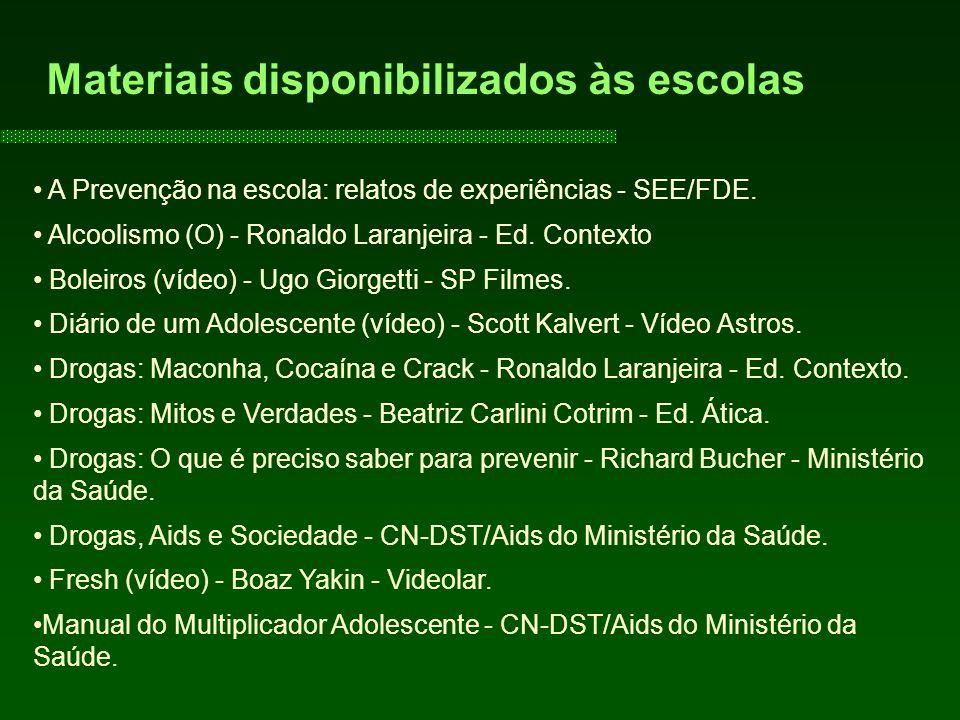 A Prevenção na escola: relatos de experiências - SEE/FDE. Alcoolismo (O) - Ronaldo Laranjeira - Ed. Contexto Boleiros (vídeo) - Ugo Giorgetti - SP Fil