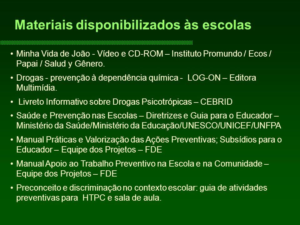 Minha Vida de João - Vídeo e CD-ROM – Instituto Promundo / Ecos / Papai / Salud y Gênero. Drogas - prevenção à dependência química - LOG-ON – Editora