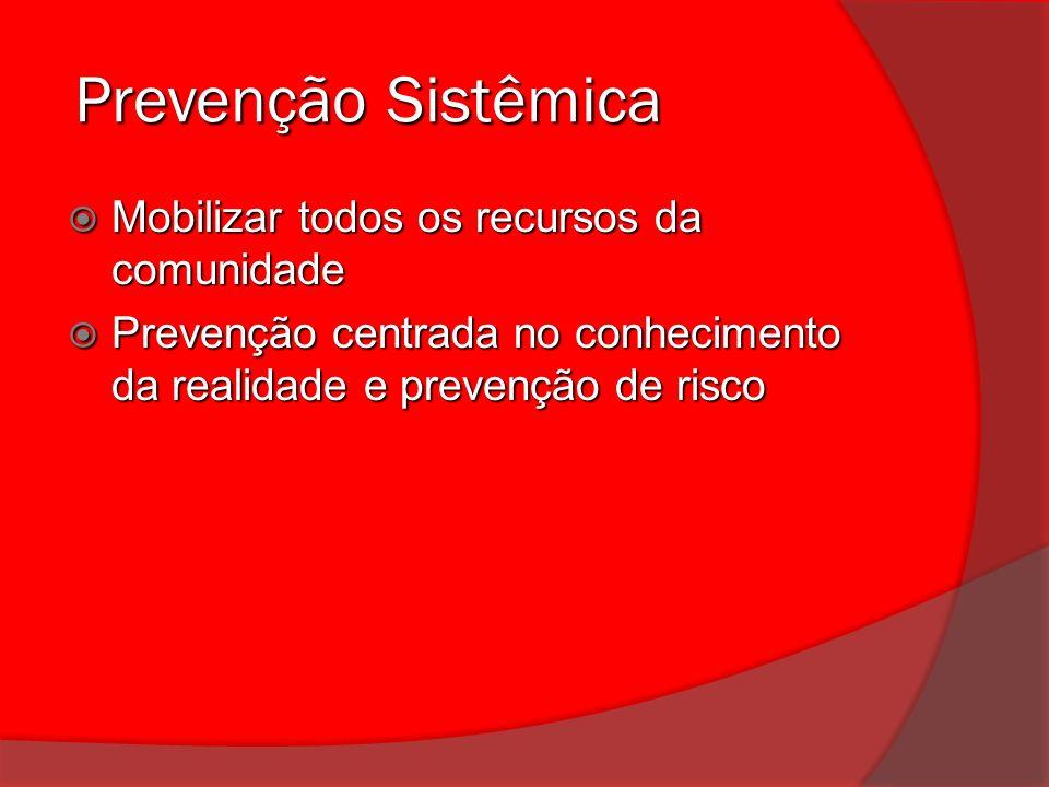 Prevenção Sistêmica Prevenção Sistêmica Mobilizar todos os recursos da comunidade Mobilizar todos os recursos da comunidade Prevenção centrada no conh