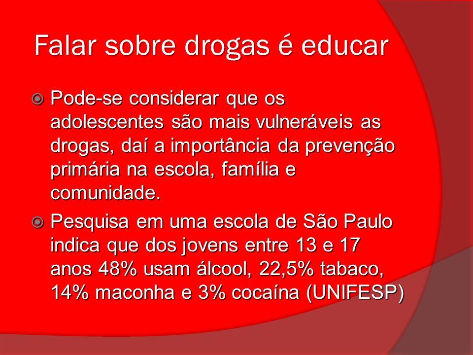 Falar sobre drogas é educar Falar sobre drogas é educar Pode-se considerar que os adolescentes são mais vulneráveis as drogas, daí a importância da pr