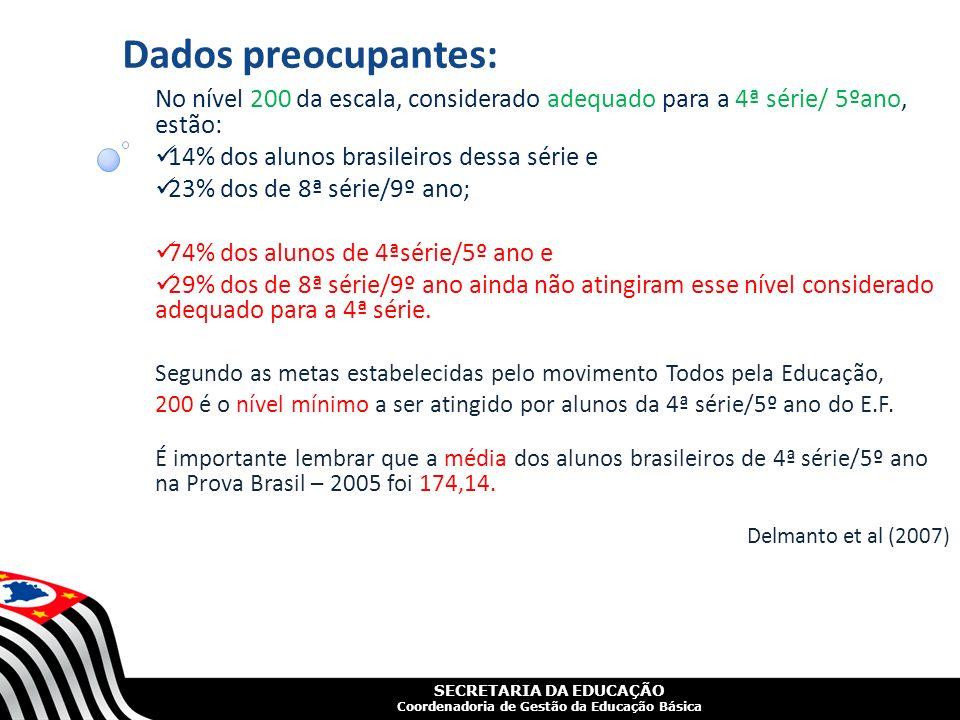 SECRETARIA DA EDUCAÇÃO Coordenadoria de Gestão da Educação Básica Slide 33