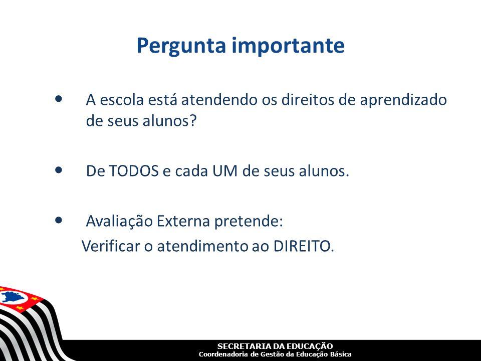 SECRETARIA DA EDUCAÇÃO Coordenadoria de Gestão da Educação Básica (11) 3218.2000 ramal 2230 3218.2056 Sala 59-A fabricia.gomes@edunet.sp.gov.br marcia.hutterer@edunet.sp.gov.br renata.libardi@edunet.sp.gov.br