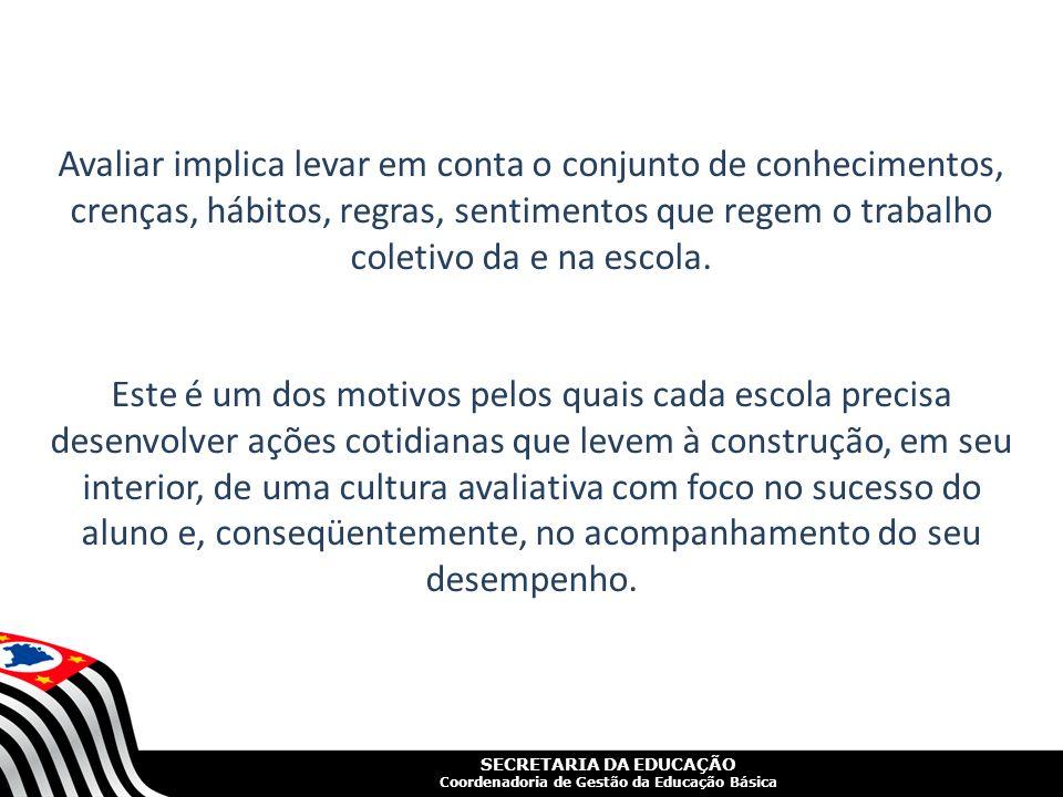 SECRETARIA DA EDUCAÇÃO Coordenadoria de Gestão da Educação Básica Programa Ensino Médio Inovador - ProEMI 3.7.