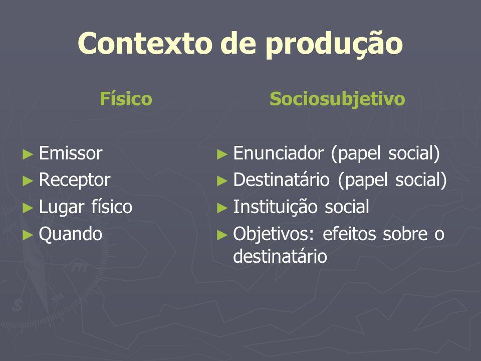 Contexto de produção Físico Emissor Receptor Lugar físico Quando Sociosubjetivo Enunciador (papel social) Destinatário (papel social) Instituição soci