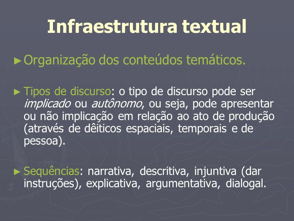 Infraestrutura textual Organização dos conteúdos temáticos. Tipos de discurso: o tipo de discurso pode ser implicado ou autônomo, ou seja, pode aprese