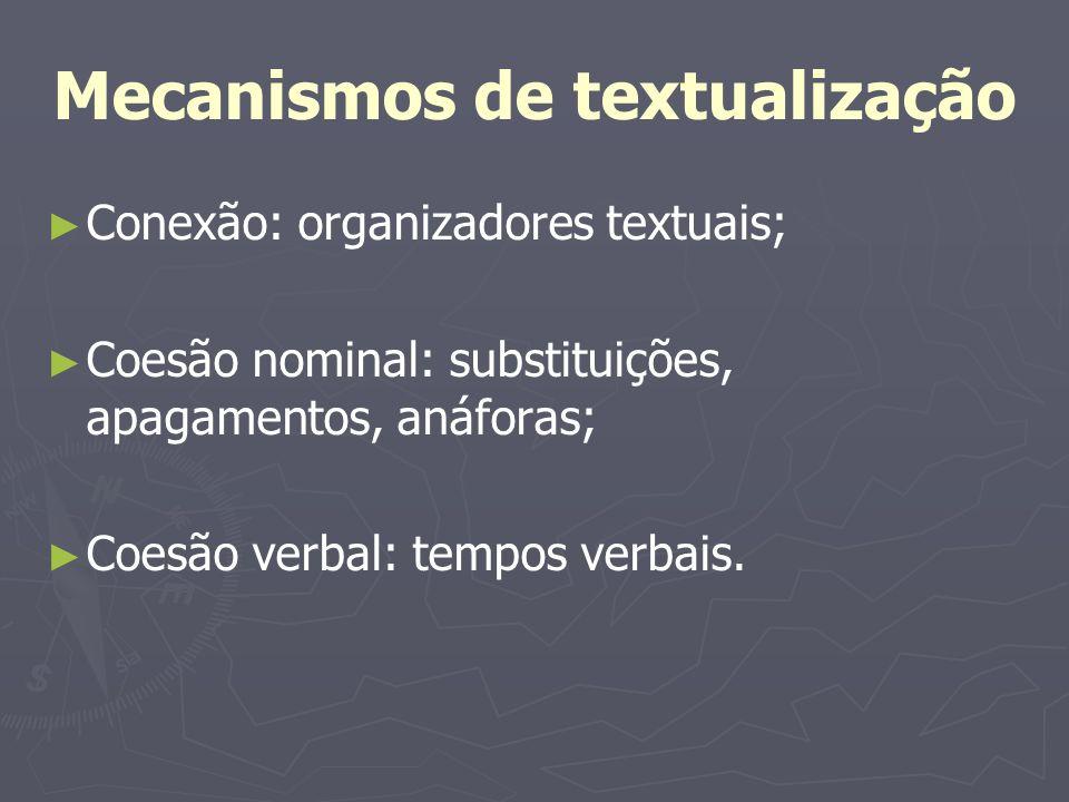 Mecanismos de textualização Conexão: organizadores textuais; Coesão nominal: substituições, apagamentos, anáforas; Coesão verbal: tempos verbais.