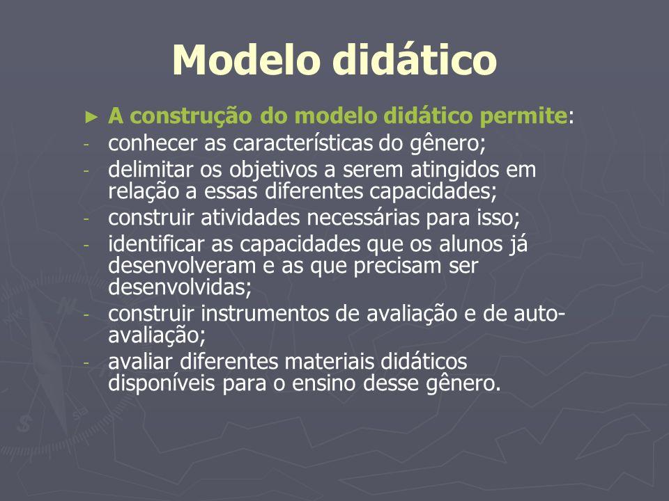 Modelo didático A construção do modelo didático permite: - conhecer as características do gênero; - delimitar os objetivos a serem atingidos em relaçã