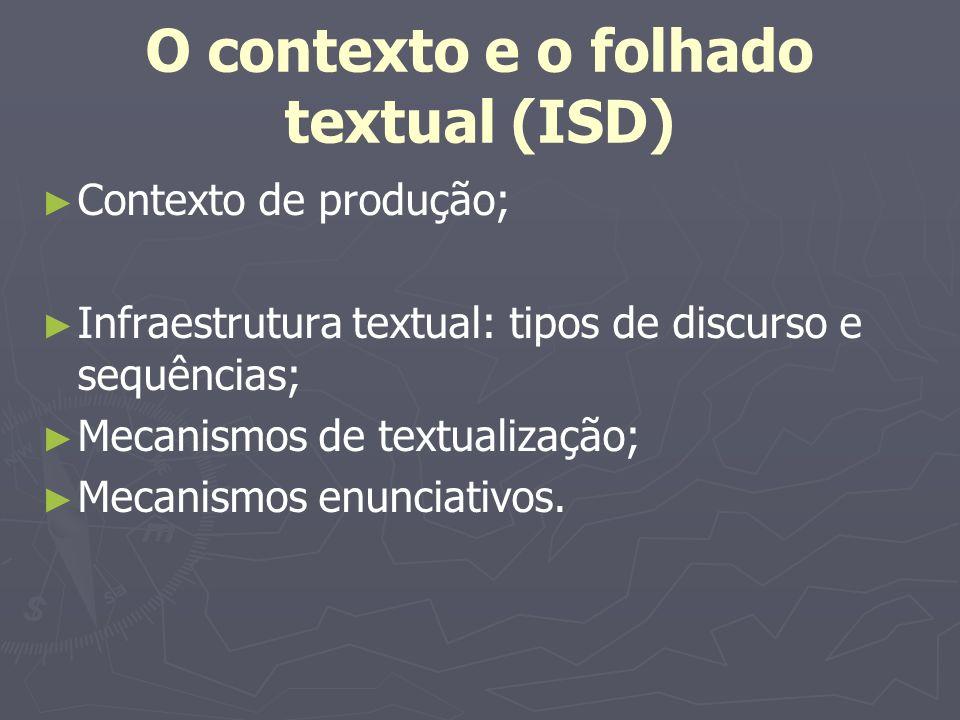 O contexto e o folhado textual (ISD) Contexto de produção; Infraestrutura textual: tipos de discurso e sequências; Mecanismos de textualização; Mecani