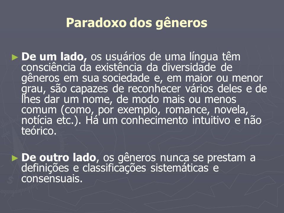 Paradoxo dos gêneros De um lado, os usuários de uma língua têm consciência da existência da diversidade de gêneros em sua sociedade e, em maior ou men