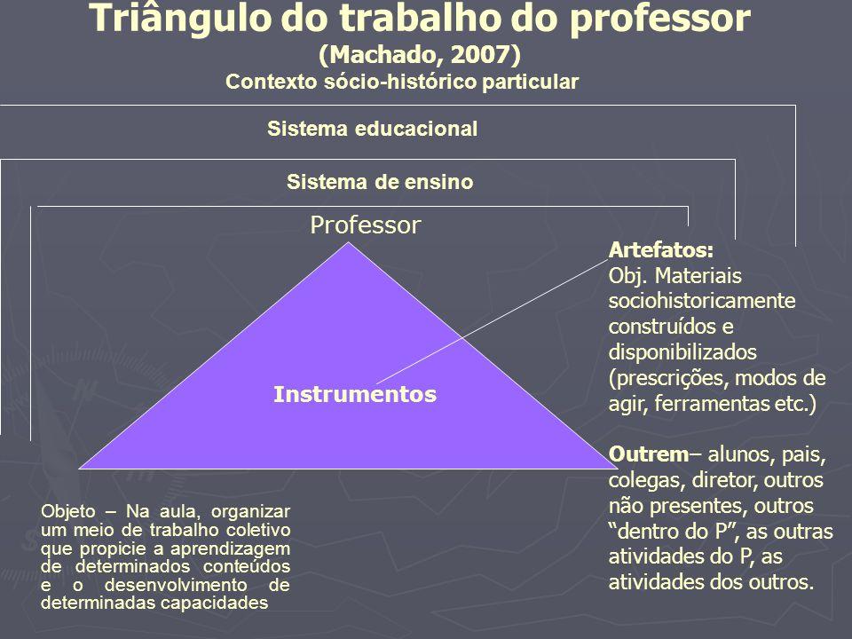 Triângulo do trabalho do professor (Machado, 2007) Objeto – Na aula, organizar um meio de trabalho coletivo que propicie a aprendizagem de determinado