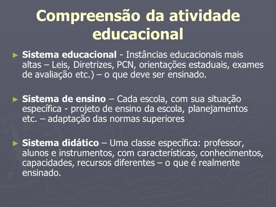 Compreensão da atividade educacional Sistema educacional - Instâncias educacionais mais altas – Leis, Diretrizes, PCN, orientações estaduais, exames d