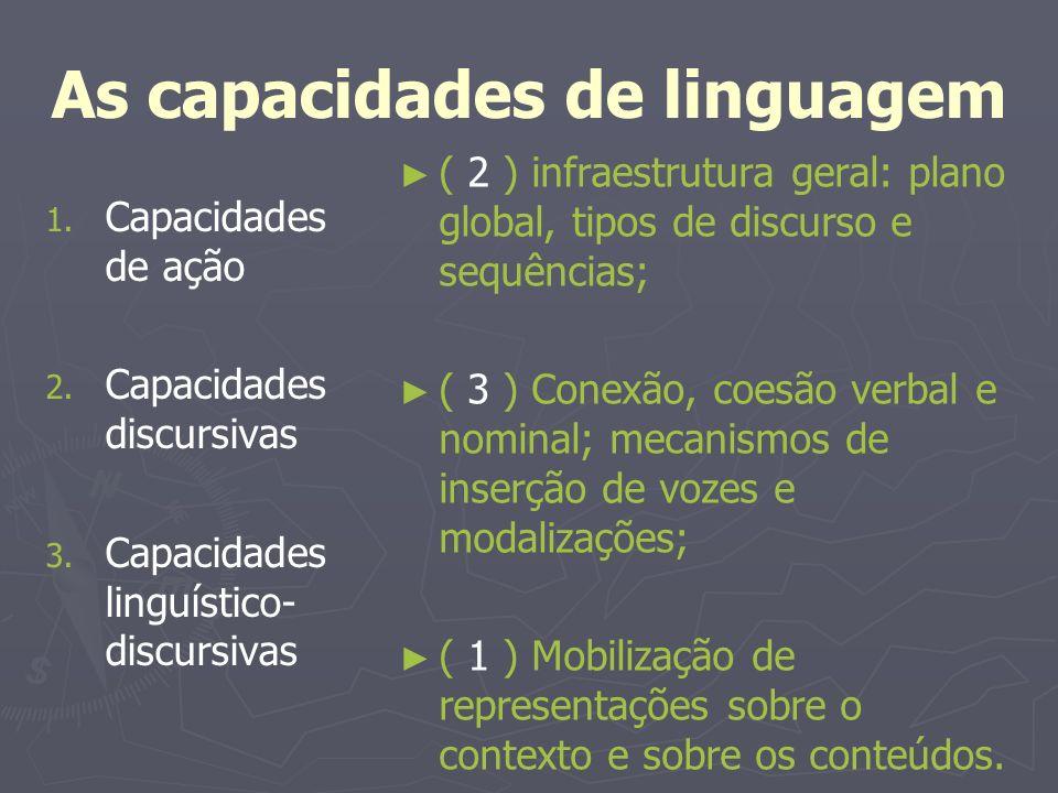 As capacidades de linguagem 1. Capacidades de ação 2. Capacidades discursivas 3. Capacidades linguístico- discursivas ( 2 ) infraestrutura geral: plan
