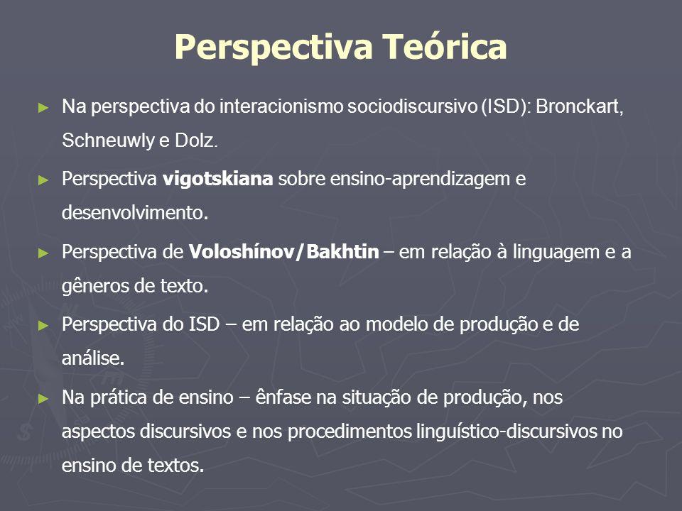Perspectiva Teórica Na perspectiva do interacionismo sociodiscursivo (ISD): Bronckart, Schneuwly e Dolz. Perspectiva vigotskiana sobre ensino-aprendiz