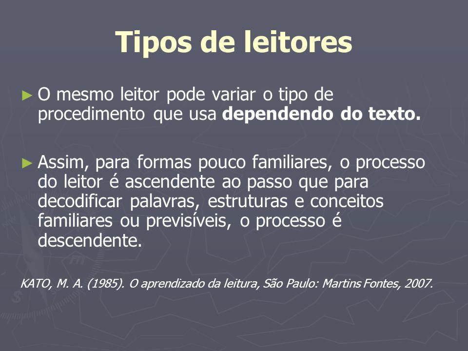 Tipos de leitores O mesmo leitor pode variar o tipo de procedimento que usa dependendo do texto. Assim, para formas pouco familiares, o processo do le