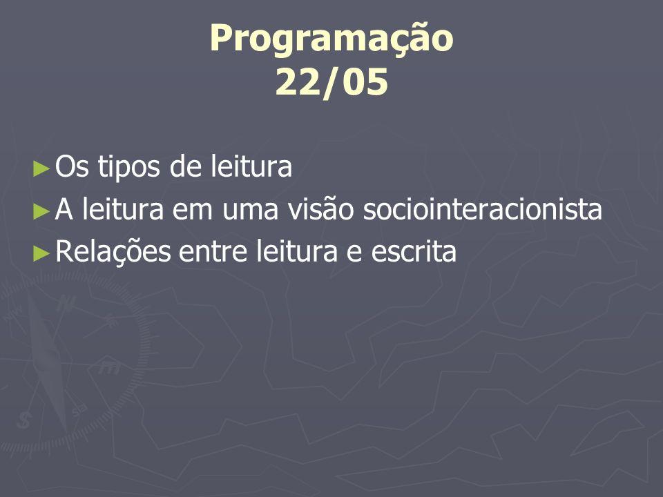 Programação 22/05 Os tipos de leitura A leitura em uma visão sociointeracionista Relações entre leitura e escrita