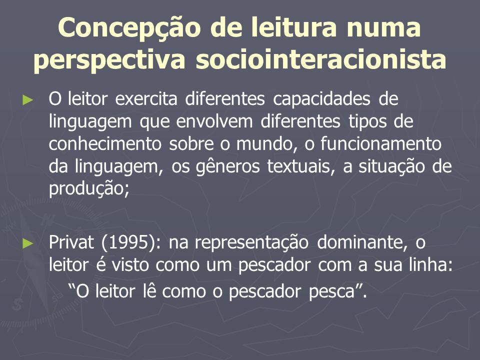 Concepção de leitura numa perspectiva sociointeracionista O leitor exercita diferentes capacidades de linguagem que envolvem diferentes tipos de conhe