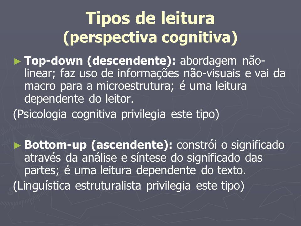 Tipos de leitura (perspectiva cognitiva) Top-down (descendente): abordagem não- linear; faz uso de informações não-visuais e vai da macro para a micro