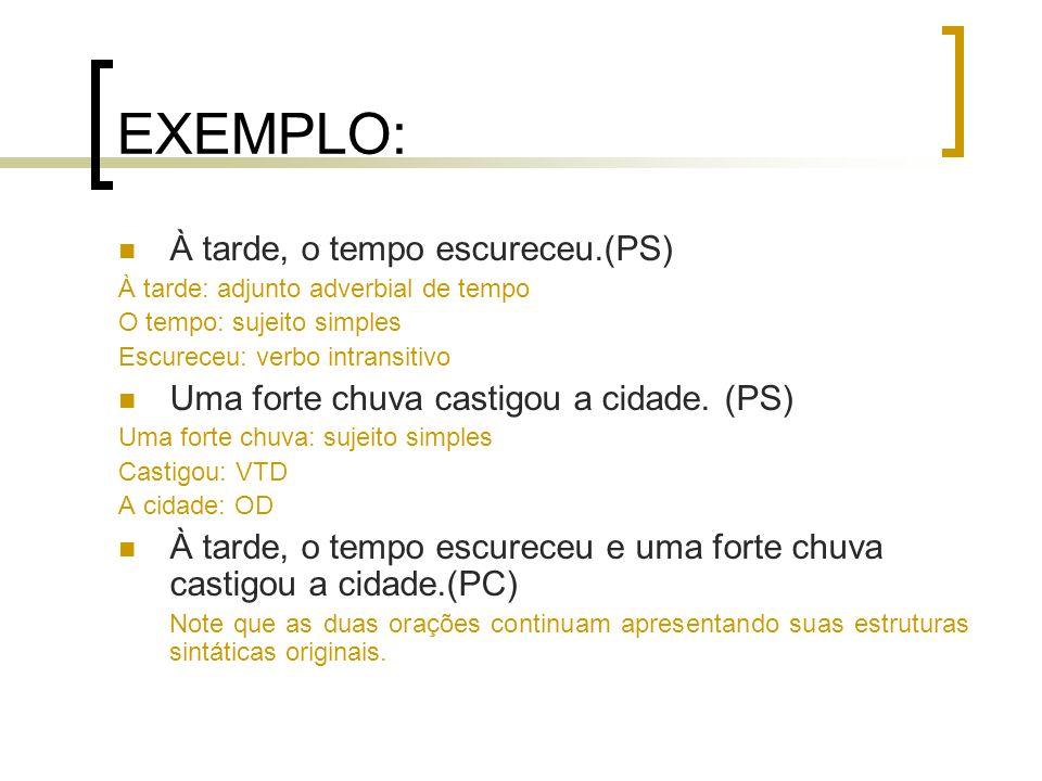 TIPOS DE ORAÇÕES COORDENADAS ASSINDÉTICA : não apresentam conjunções.