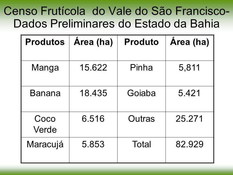Censo Frutícola do Vale do São Francisco- Dados Preliminares do Estado da Bahia ProdutosÁrea (ha)ProdutoÁrea (ha) Manga15.622Pinha5,811 Banana18.435Go