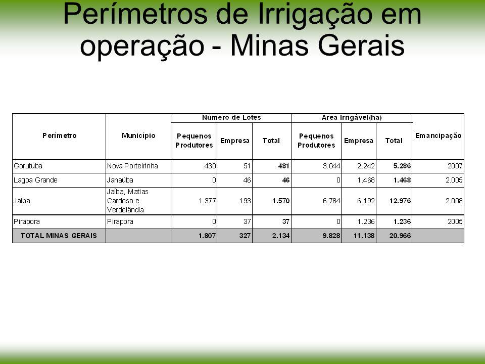 Perímetros de Irrigação em operação - Minas Gerais