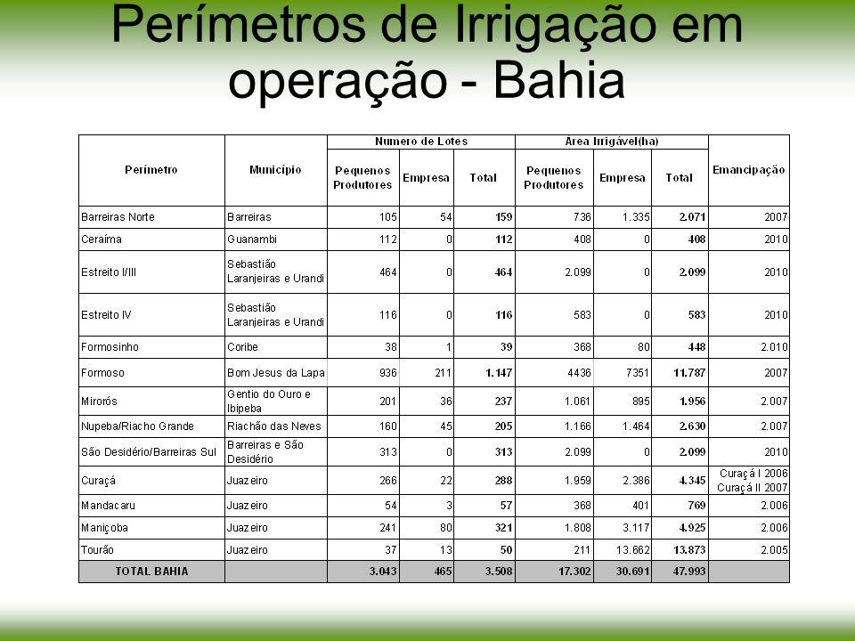 Perímetros de Irrigação em operação - Bahia