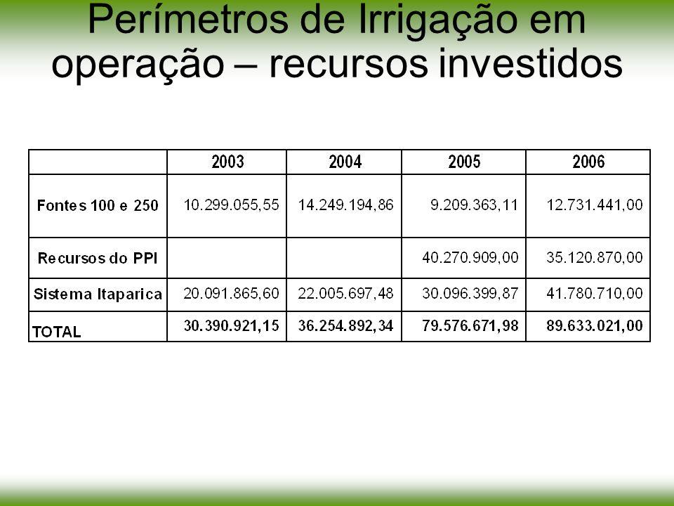 Perímetros de Irrigação em operação – recursos investidos