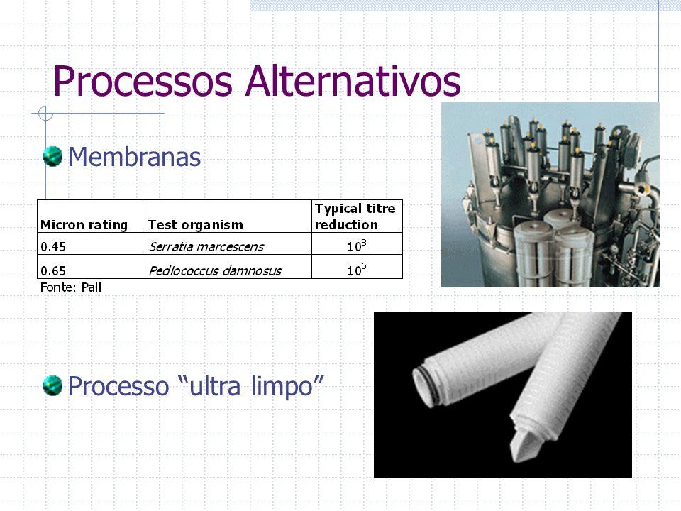 Processos Alternativos Membranas Processo ultra limpo