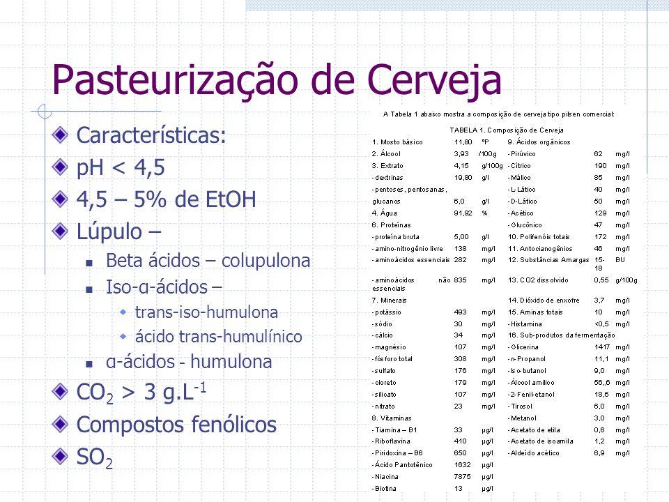 Pasteurização de Cerveja Características: pH < 4,5 4,5 – 5% de EtOH Lúpulo – Beta ácidos – colupulona Iso-α-ácidos – trans-iso-humulona ácido trans-hu