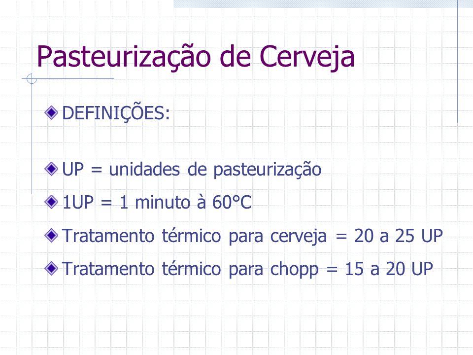 Pasteurização de Cerveja DEFINIÇÕES: UP = unidades de pasteurização 1UP = 1 minuto à 60°C Tratamento térmico para cerveja = 20 a 25 UP Tratamento térm