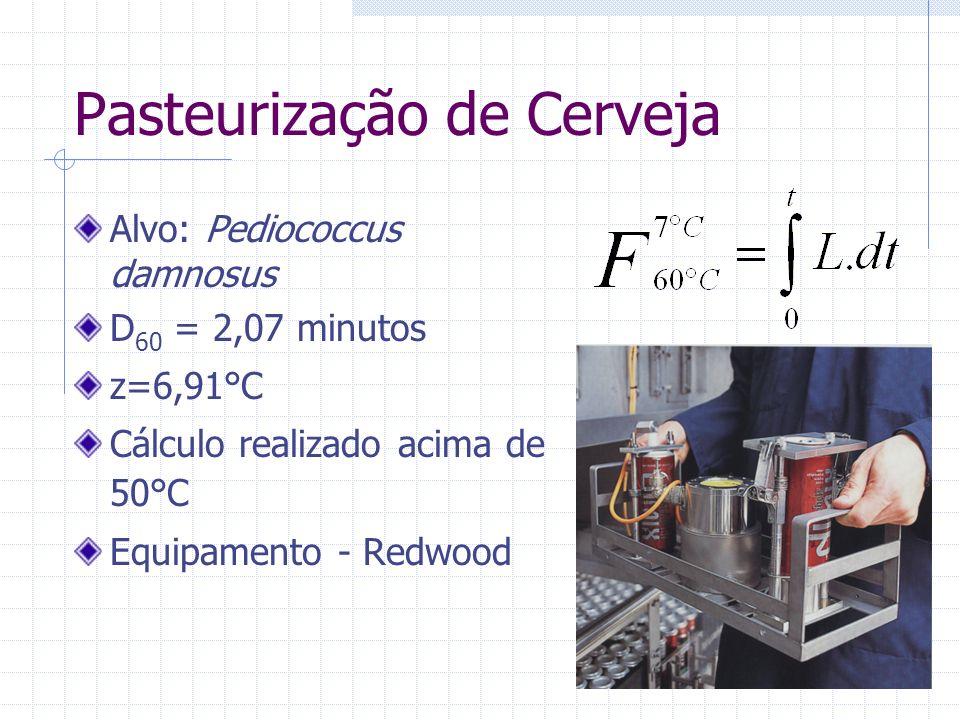 Alvo: Pediococcus damnosus D 60 = 2,07 minutos z=6,91°C Cálculo realizado acima de 50°C Equipamento - Redwood Pasteurização de Cerveja