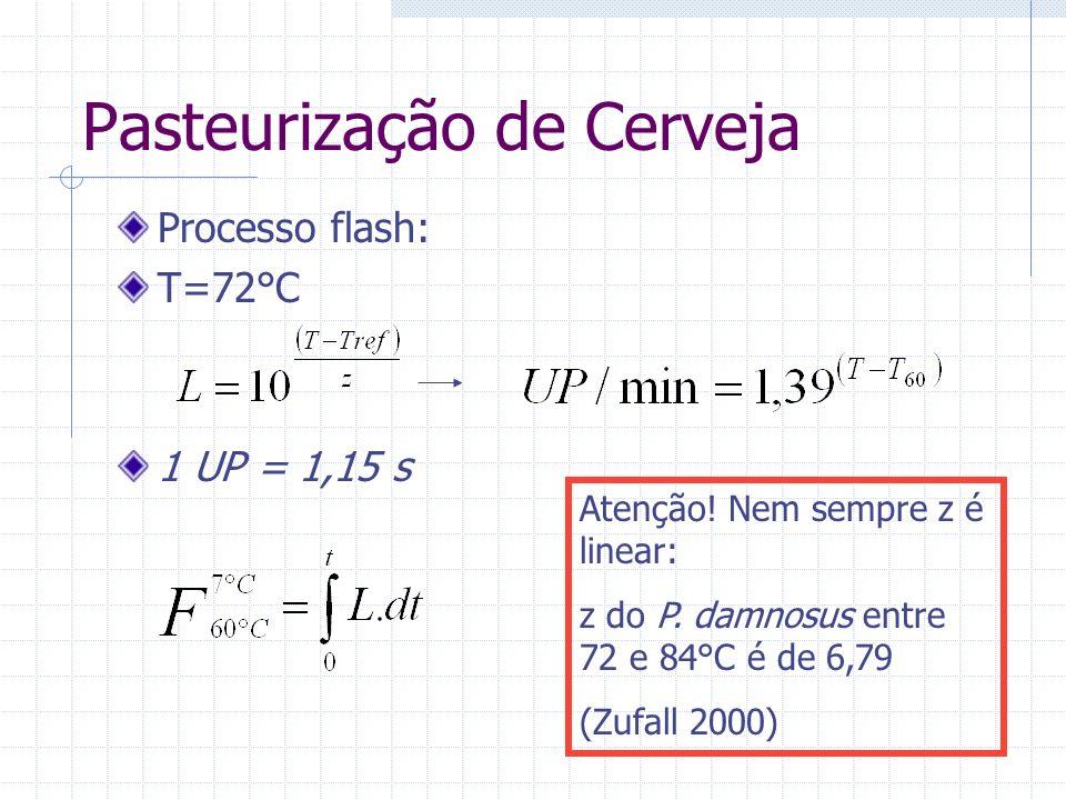 Processo flash: T=72°C 1 UP = 1,15 s Atenção! Nem sempre z é linear: z do P. damnosus entre 72 e 84°C é de 6,79 (Zufall 2000)