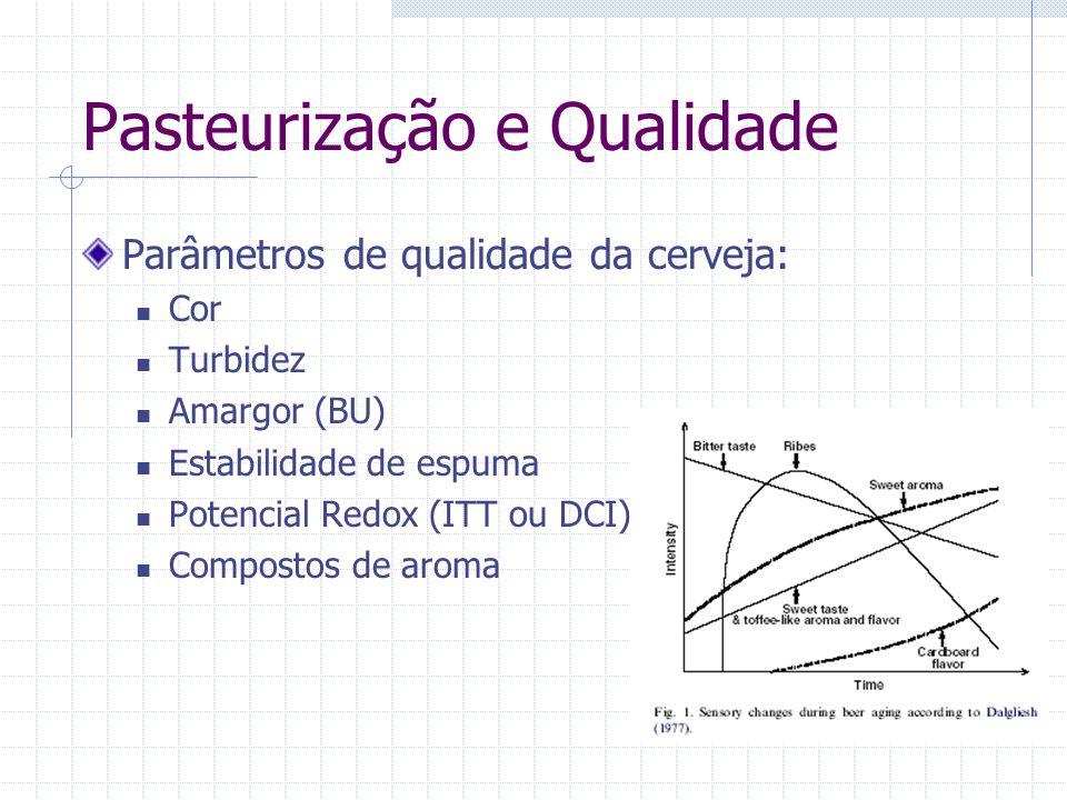 Pasteurização e Qualidade Parâmetros de qualidade da cerveja: Cor Turbidez Amargor (BU) Estabilidade de espuma Potencial Redox (ITT ou DCI) Compostos