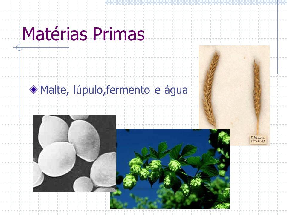 Matérias Primas Malte, lúpulo,fermento e água