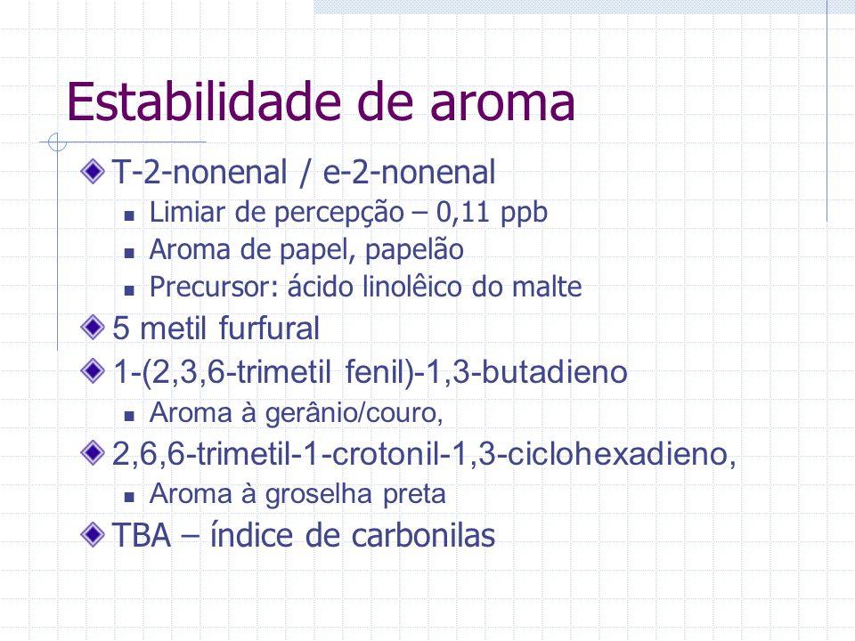 Estabilidade de aroma T-2-nonenal / e-2-nonenal Limiar de percepção – 0,11 ppb Aroma de papel, papelão Precursor: ácido linolêico do malte 5 metil fur