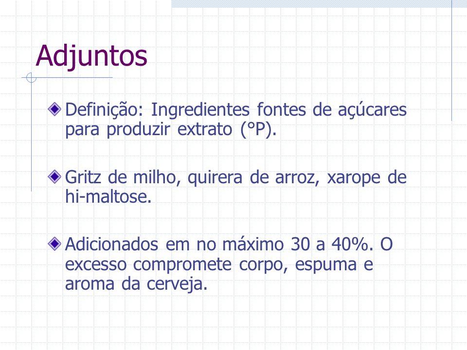 Adjuntos Definição: Ingredientes fontes de açúcares para produzir extrato (°P). Gritz de milho, quirera de arroz, xarope de hi-maltose. Adicionados em
