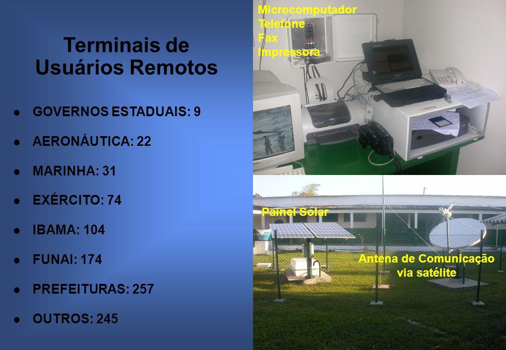 Terminais de Usuários Remotos Painel Solar Antena de Comunicação via satélite Microcomputador Telefone Fax Impressora GOVERNOS ESTADUAIS: 9 AERONÁUTIC